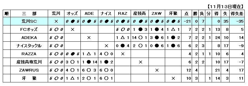 h28-11-13一般三部
