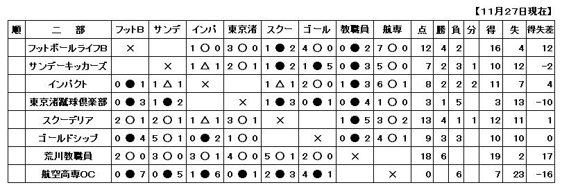 h28-11-27一般二部